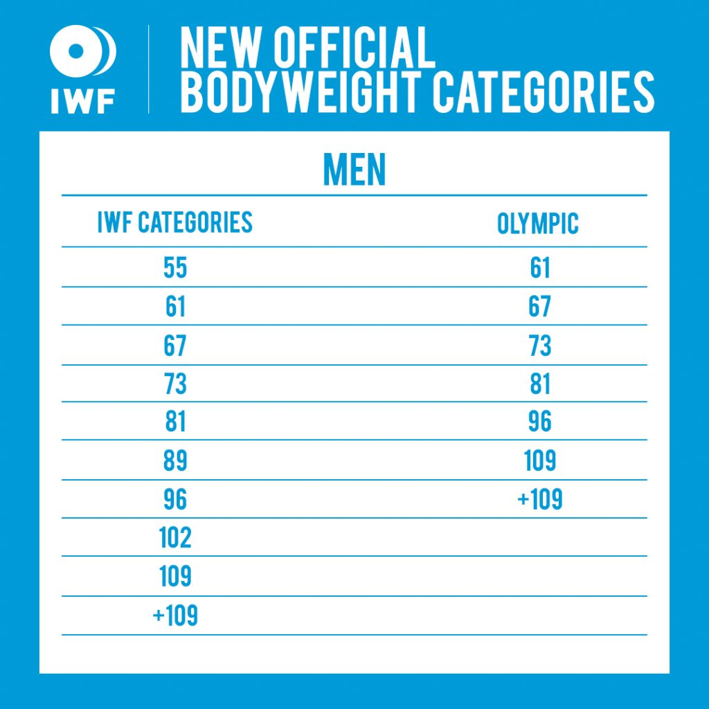IWF-new-bodyweight-men-1024x1024