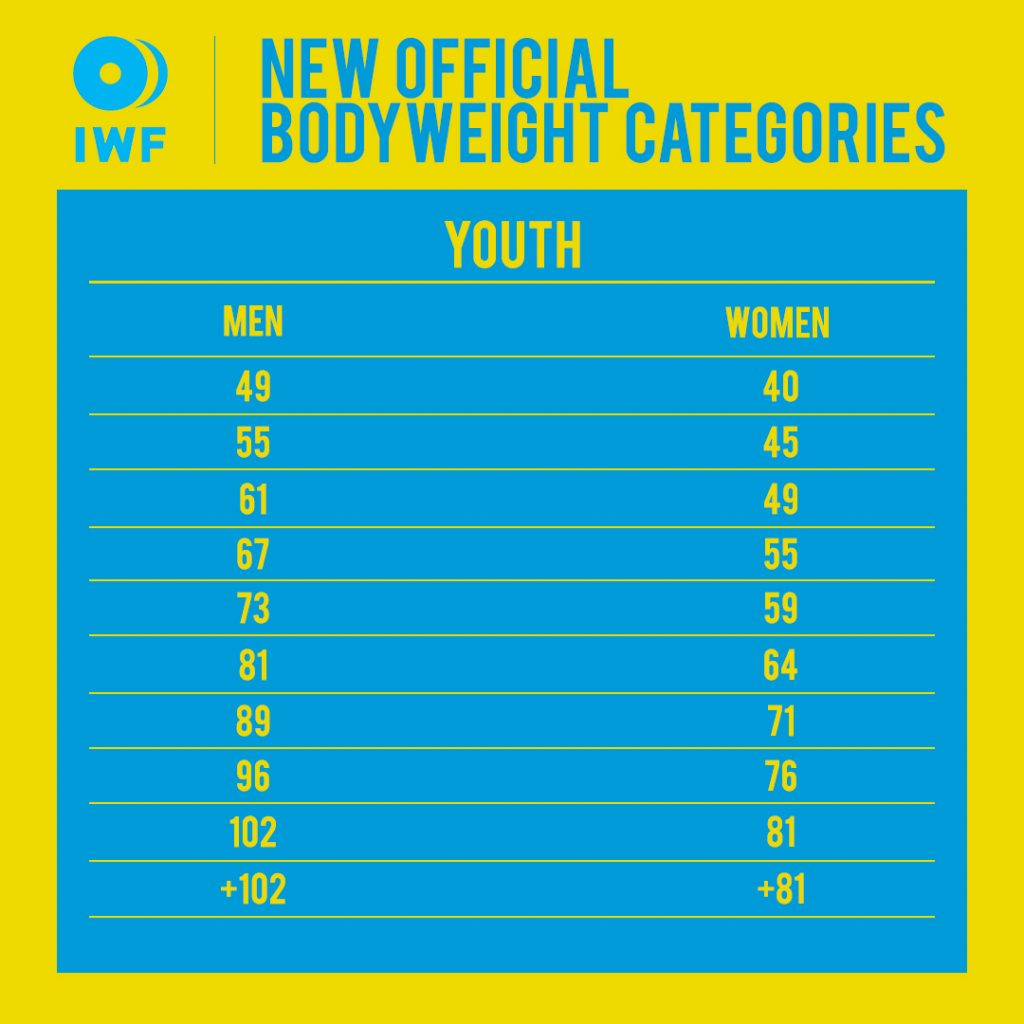 IWF-new-bodyweight-youth-1024x1024